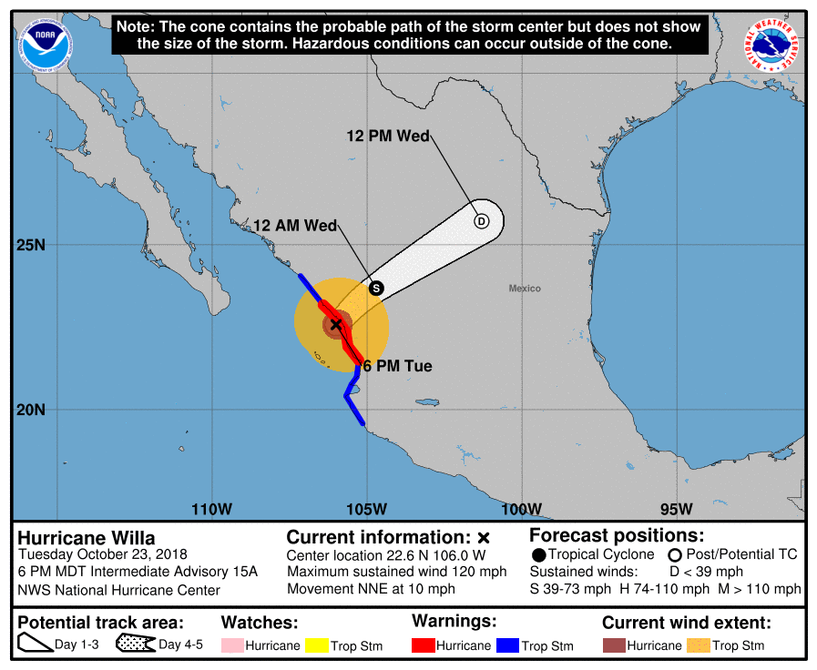 huracan willa azota las costas mexicanas del pacifico