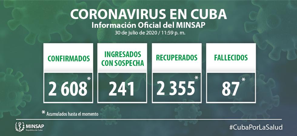 Con 11 casos confirmados en 3 provincias el coronavirus se extiende por Cuba