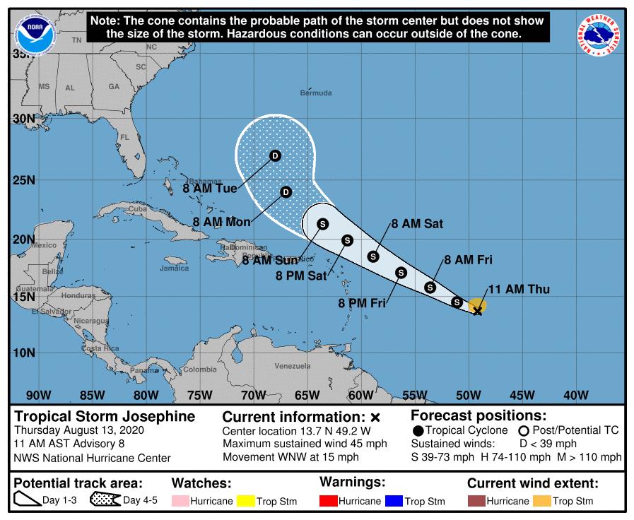 Desde el Centro Nacional de Huracanes de Miami se informa sobre la formación de la tormenta tropical Josephine la cual no afectará Cuba ni Florida en su trayectoria por el océano Atlántico. El centro del organismo ciclónico fue localizado cerca de la latitud 13,7 norte, longitud 49,2 oeste. El movimiento es hacia el oeste-noroeste con una velocidad de traslación de 15 mph (24 km / h), y se espera que el movimiento general continúe durante los próximos días, seguido de un giro hacia el noroeste a fines de este fin de semana. Los datos de viento satelital recientes indican que los vientos máximos sostenidos han aumentado a cerca de 45 mph (75 km / h) con ráfagas más fuertes. Los vientos con fuerza de tormenta tropical se extienden hacia afuera del centro a una distancia de 80 millas (130 km) del centro. Josephine es la primera tormenta con nombre del Atlántico que se define con la letra J en la fecha tan temprana como el 13de agosto. El récord anterior fue José el 22 de agosto de 2005.