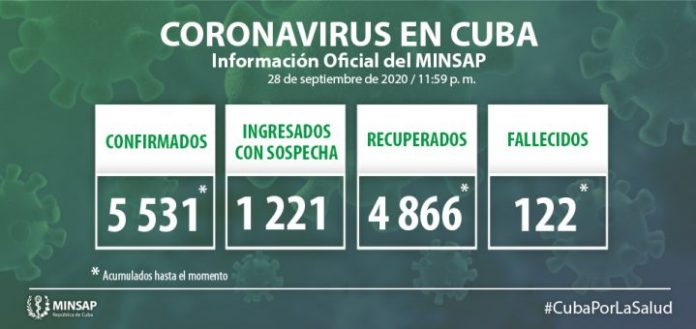 Cuba registra 48 casos de coronavirus sin fallecidos