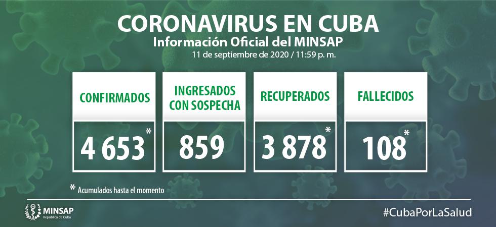 Cuba registra dos nuevas muertes por coronavirus, ya suman 108