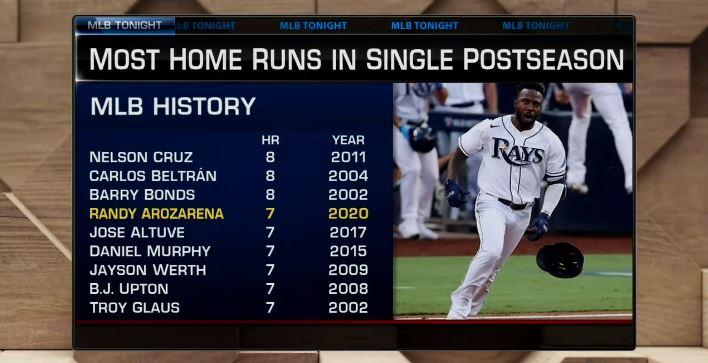 MLB: Cubano Randy Arozarena es nombrado MVP en el pase de Tampa a la Serie Mundial